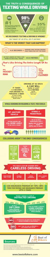 Car Accidents Infographic Chart