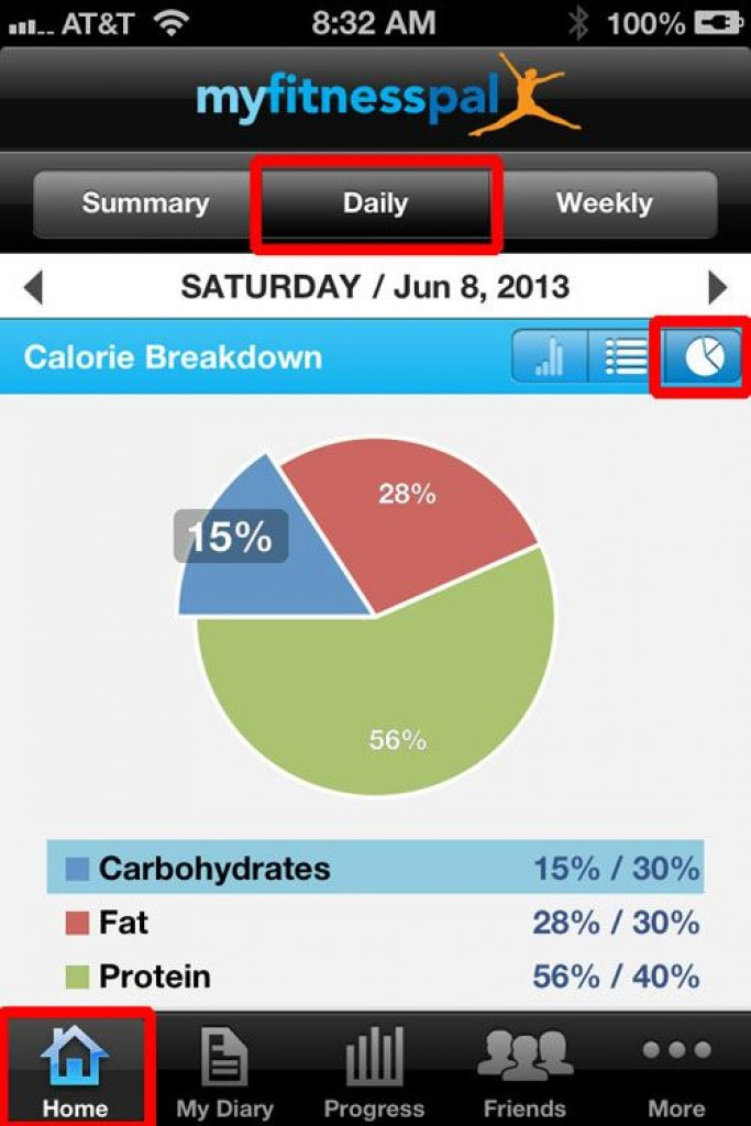 MyFitnessPal Calorie Counter